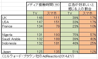 Adreaction2014TVsmart.png
