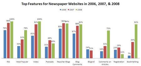 NewspaperSocial.jpg
