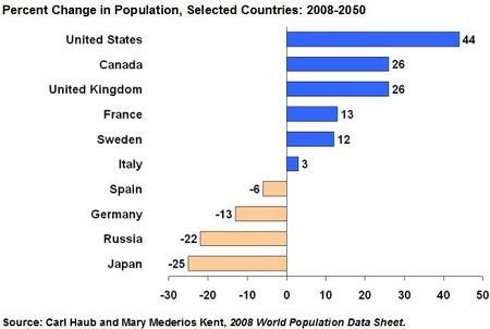 PopulationWorld.jpg