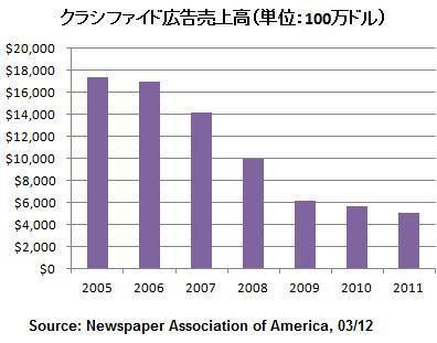 USNewspaperAd3.jpg