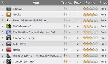 iPadAppFree201005.jpg