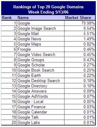 20Google Domain0605.JPG