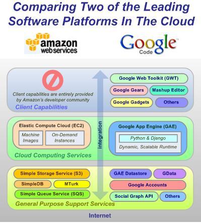 AmazonvsGoogleCloud.jpg