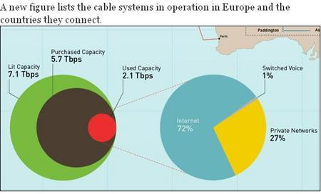 CableSystems2008.JPG