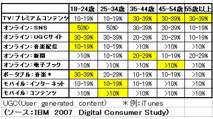 IBMConsumerStudy1.JPG