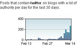 Twitter 30days.JPG