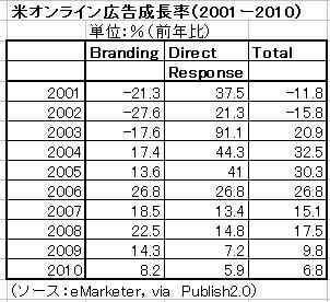 US Ad Branding Direct.JPG