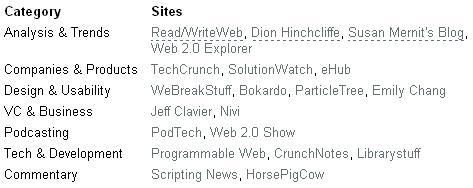 Web2.0WG.JPG