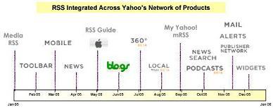 Yahoo RSS縮小.JPG