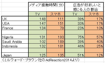 Adreaction2014TVsmart.png
