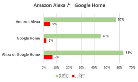 Alexa vs Home.png