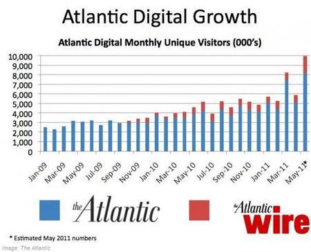 AtlanticDigitalGrowth.jpg