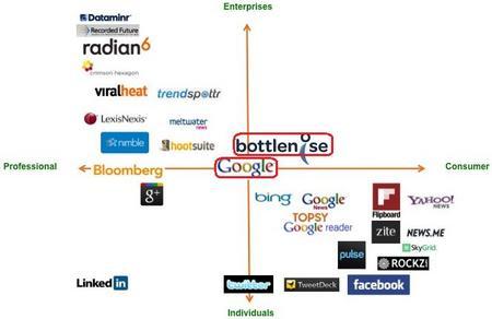 BottlenoseConsumerPro1.jpg
