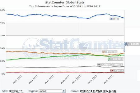 BrowserJapan201205.jpg