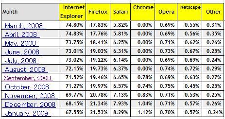 BrowserShare200901.jpg