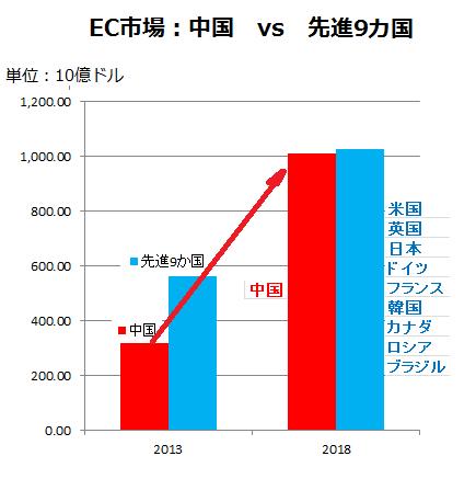ECChinaMarket2018.png