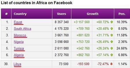 FacebookAfrica.jpg