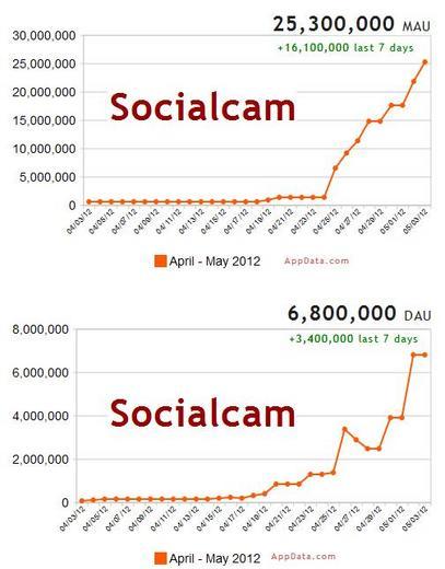 FacebookAppSocialcam20120503.jpg