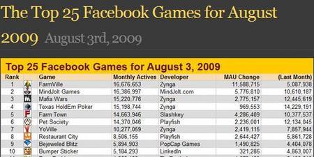 FacebookGames090803.jpg