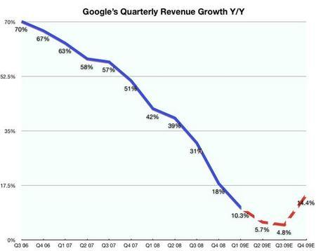 GoogleRevenueGrowth.jpg