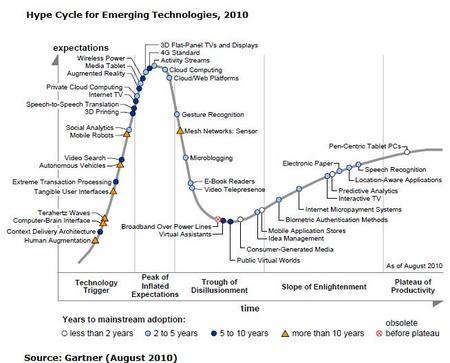 HyperCycle2010N.jpg