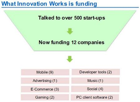 InnovationWorksFund2010.jpg