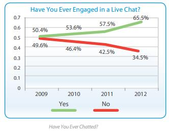 LiveChatEngage.jpg