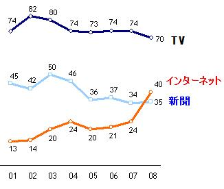 Media200812Pew無題.jpg