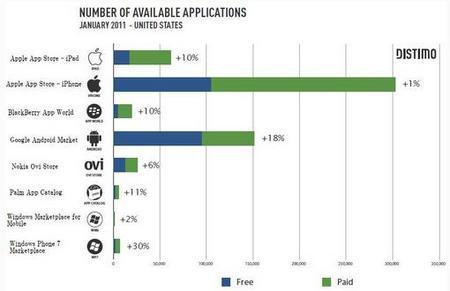 MobileApps201101US.jpg
