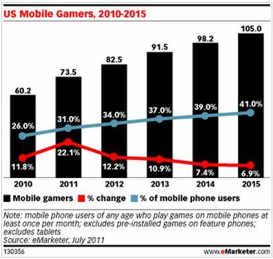 MobileGamerUS2011.jpg