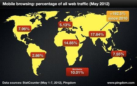 MobileInternet2012a.jpg