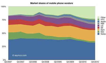 MobileShare1.jpg