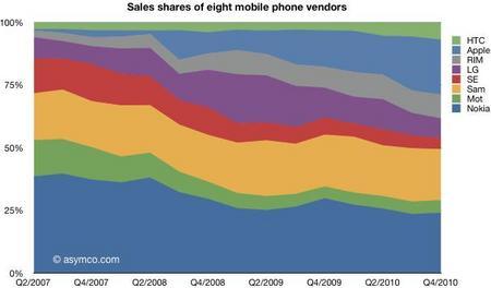 MobileShare2.jpg