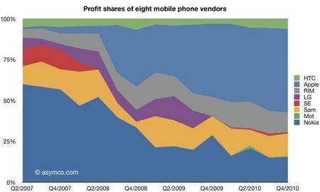 MobileShare3.jpg