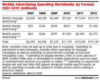 MobileWorldwideAd2012.jpg