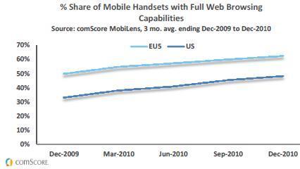MobilecomScore02.jpg