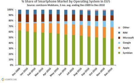 MobilecomScore06.jpg