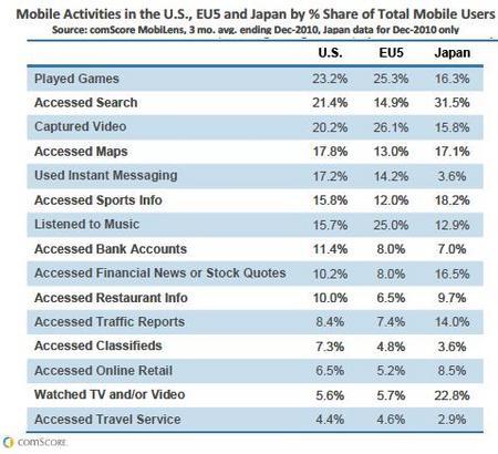 MobilecomScore07.jpg