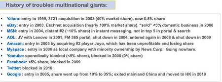 MultinationalGiantsinChina.jpg