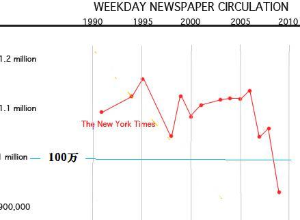 NYT100Million.jpg