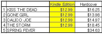 NYTBestseller20120616.jpg