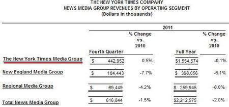 NYTNewMediaGroup2011.jpg