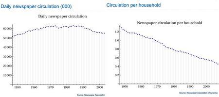 NewspaperEconomicsGoogle4.jpg