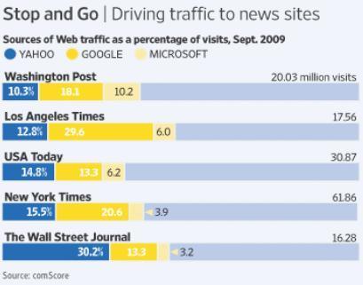 NewspaperEconomicsGoogle6.jpg