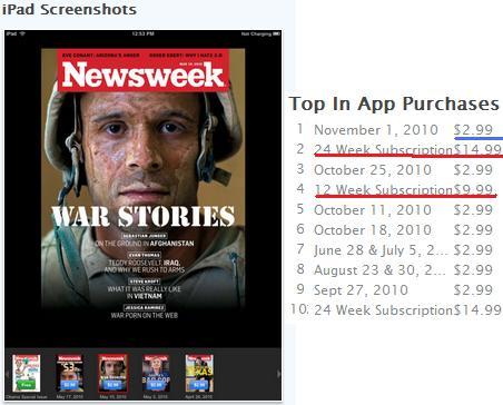 NewsweekiPad.jpg