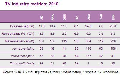 OfcomTV Industry.jpg