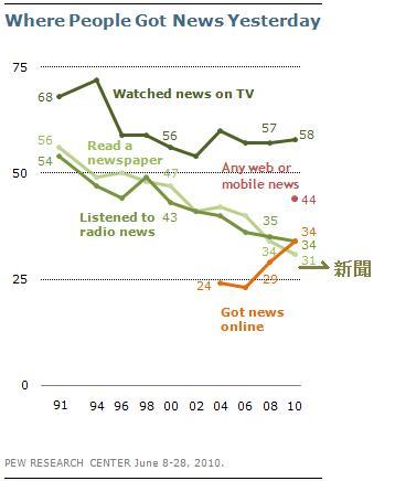 PewNews201009a.JPG