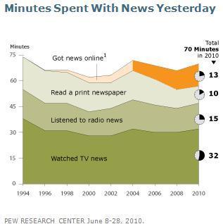 PewNews201009b.JPG