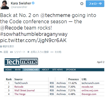 RecodeSwisherTechmeme201404.png