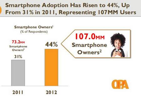Smartphone201209a.jpg